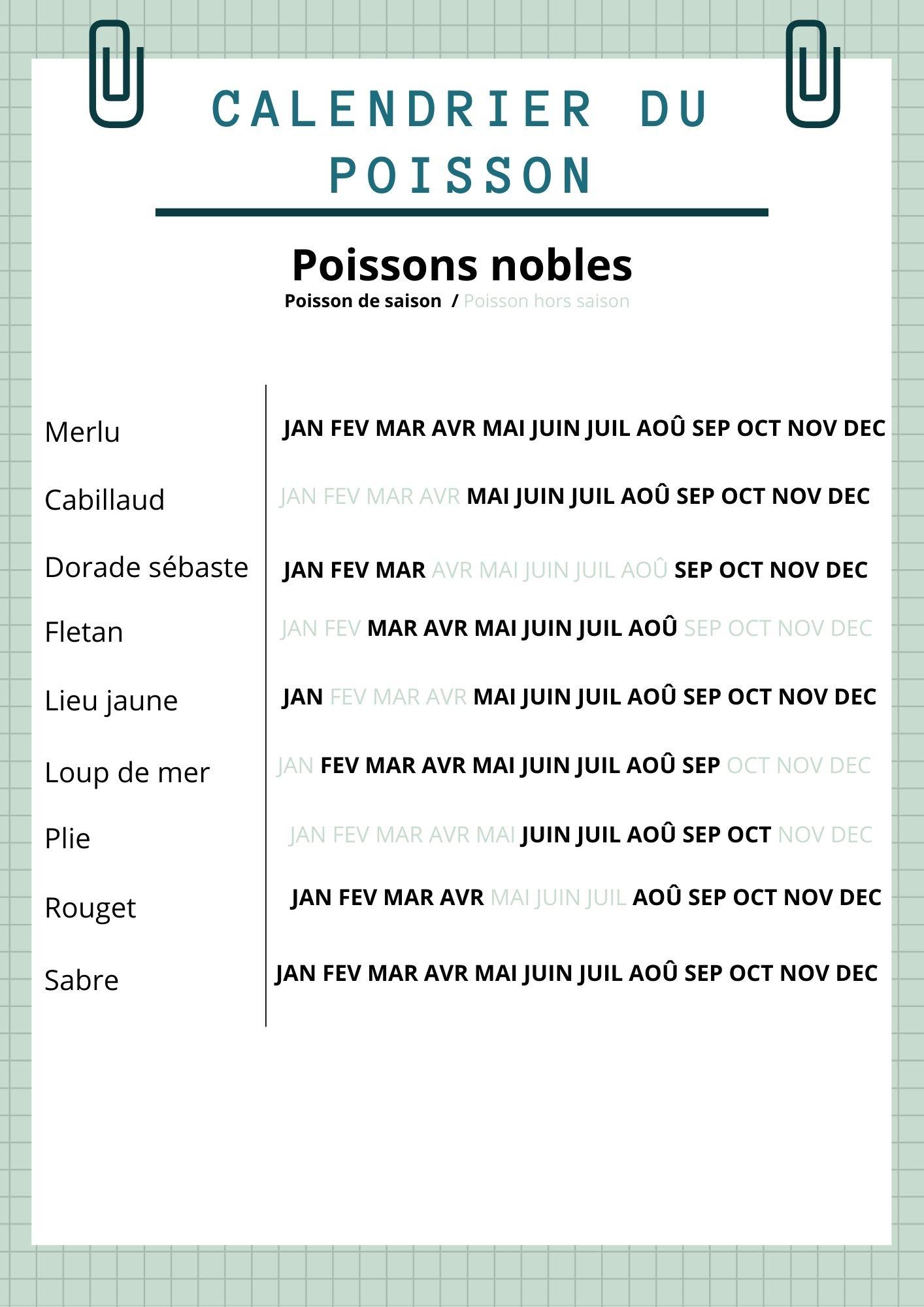 calendrier du poisson